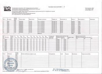 Сертификат Труба профильная 60 х 60 х 1,5