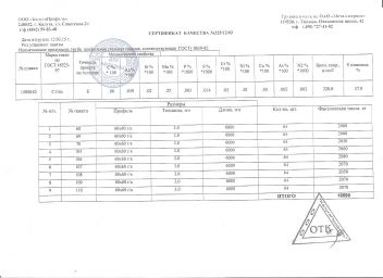 Сертификат Труба профильная 60 х 60 х 4