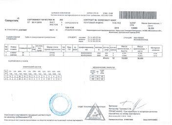 Сертификат Труба профильная 80 х 40 х 2