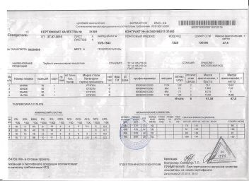Сертификат Труба профильная 80 х 80 х 4